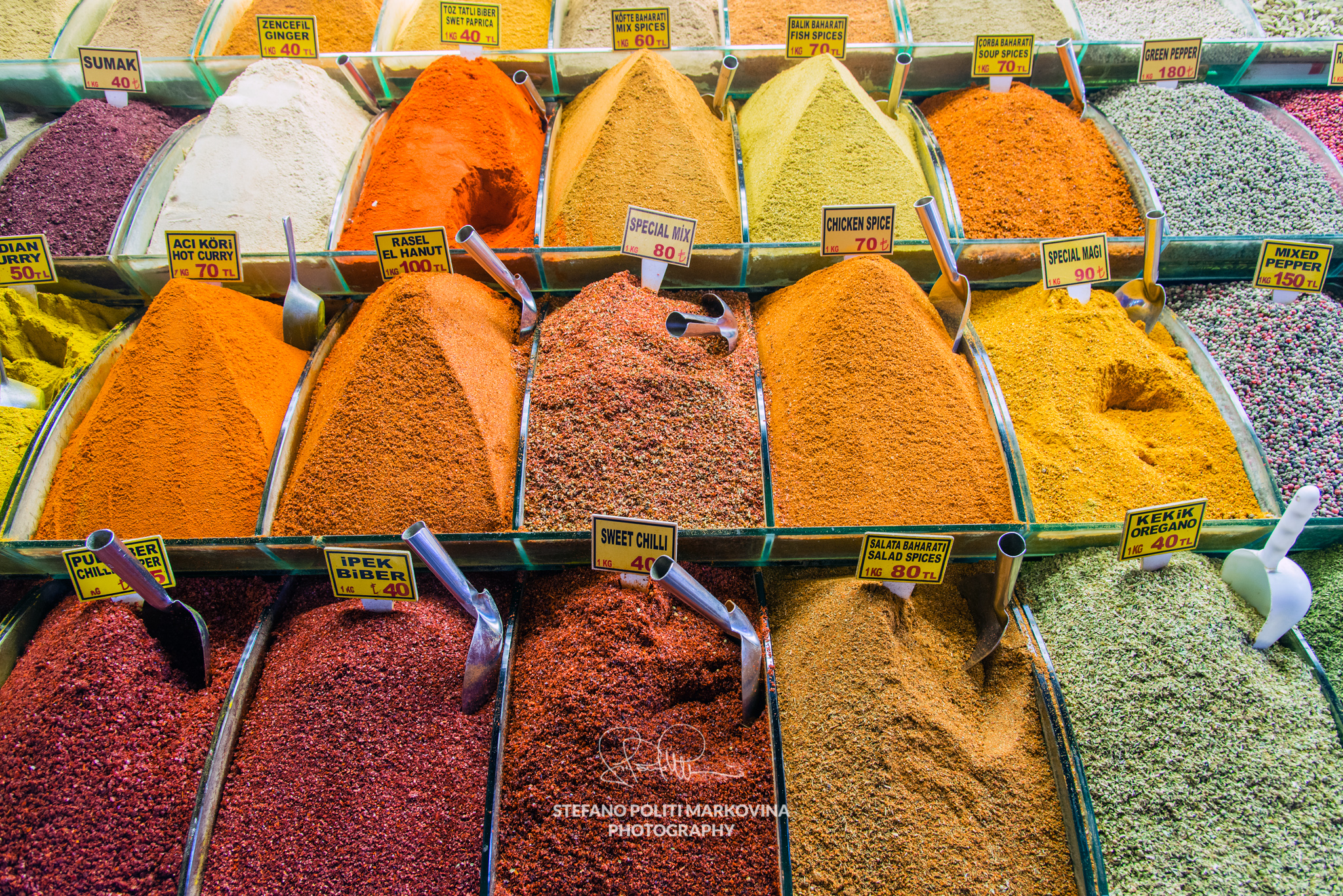 How to photograph markets